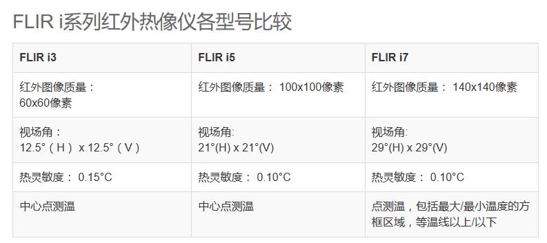 FLIR-I系列1.png
