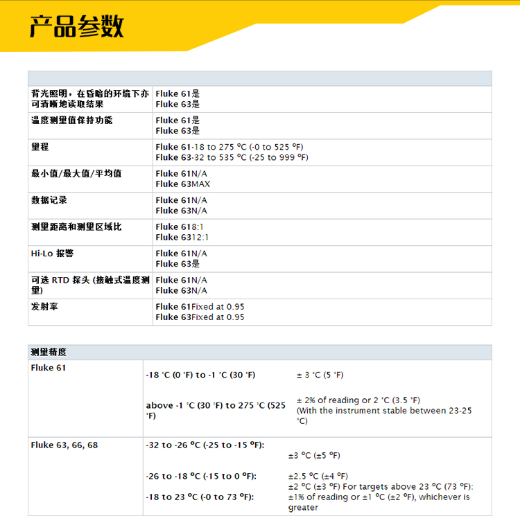 福禄克-F61,F63,F66-tb详情_04.jpg