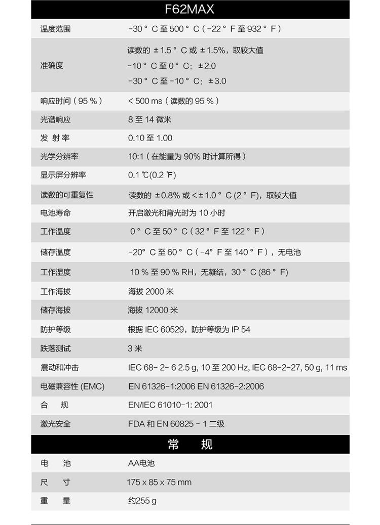 福禄克MAX-tb详情_07.jpg