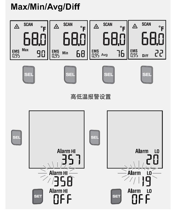 福禄克MAX-tb详情_10.jpg
