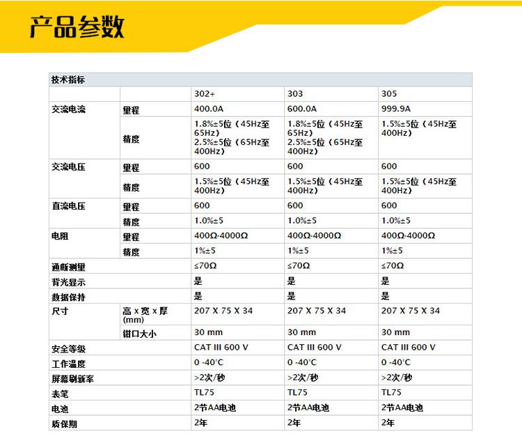 福禄克-F302+,F303,F305-tb详情_04.jpg