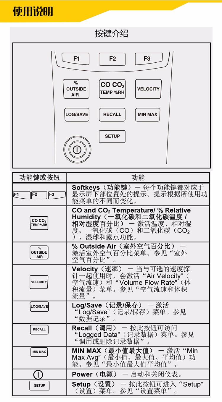 福禄克-F975-tb详情_06.jpg