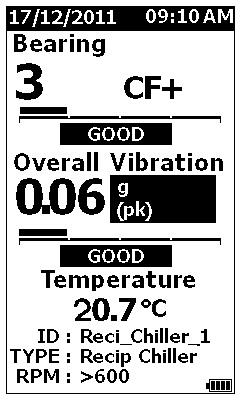 振动测量结果