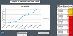 导出测量结果及趋势报告