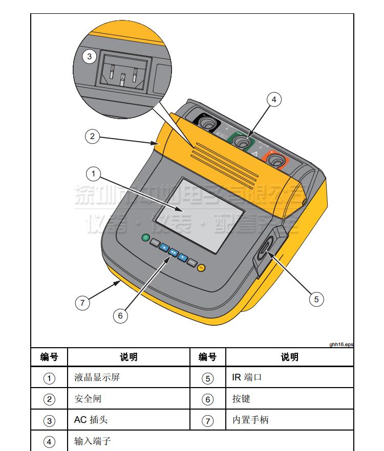福禄克-1555,1550C-详情_04.jpg
