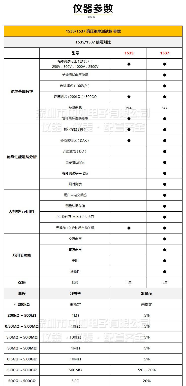 福禄克-1535,1537详情_04.jpg