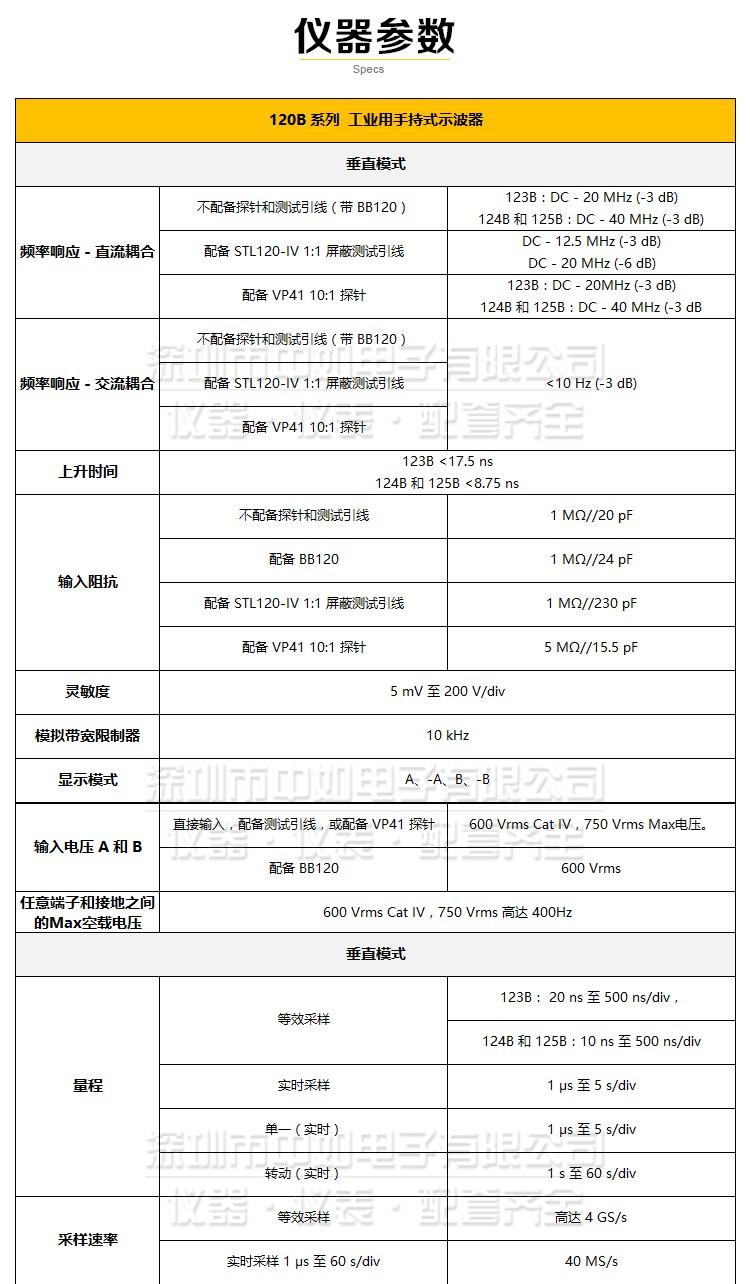 福禄克-123B,124B,125B-详情_05.jpg